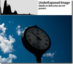 El Reloj - Digital Camera's Histogram -Underexposed Photography