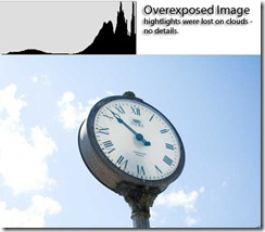 El Reloj - Digital Camera's Histogram -Overexposed Photography