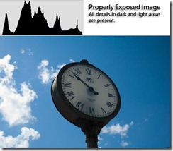 El Reloj - Digital Camera's Histogram -Correct exposed Photography