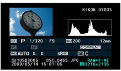 LCD Camera's Histogram Image